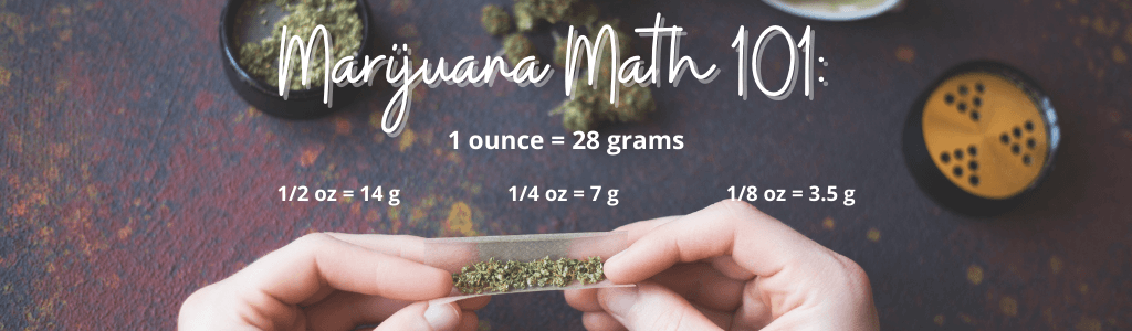 Marijuana Math 101: one ounce equals twenty-eight grams, half ounce equals fourteen grams, quarter ounce equals seven grams, eighth ounce equals three point five grams with ground cannabis flower in rolling paper and grinder