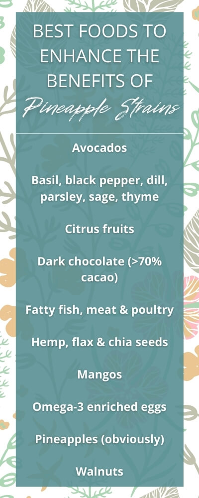 best foods to enhance the benefits of pineapple strains infographic - Avocados, Basil, black pepper, dill, parsley, sage, thyme, Citrus fruits, Dark chocolate (>70% cacao), Fatty fish, meat & poultry, Hemp, flax & chia seeds, Mangos, Omega-3 enriched eggs, Pineapples (obviously), Walnuts on light teal background with leaves and flowers