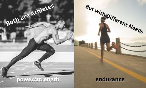 Image of a muscular male sprinter on track side by side a female distance runner on ocean coastal road with text both are athletes but with different needs