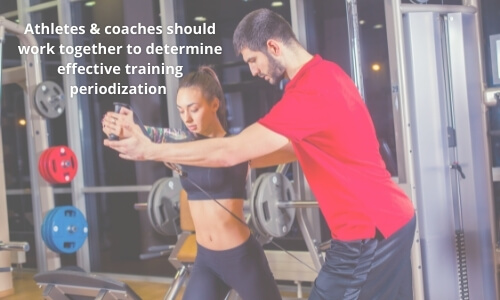 Image with text athletes and coaches should work together to determine effective training periodization with a female athlete training with a coach